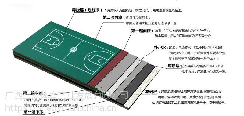 桂林丙烯酸球场【广西三杰体育】施工专家
