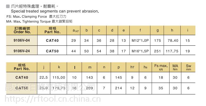 M台湾丸荣ACROW 加工中心主轴拉爪 拉刀夹爪-倍力夹爪CAT40 四瓣爪