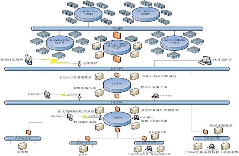 配电室云监控平台软件,配电室24小时值班机器人,智能电力运维云服务系统