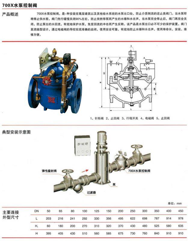 上海博纳斯威阀门-多功能水泵控制阀700x图片