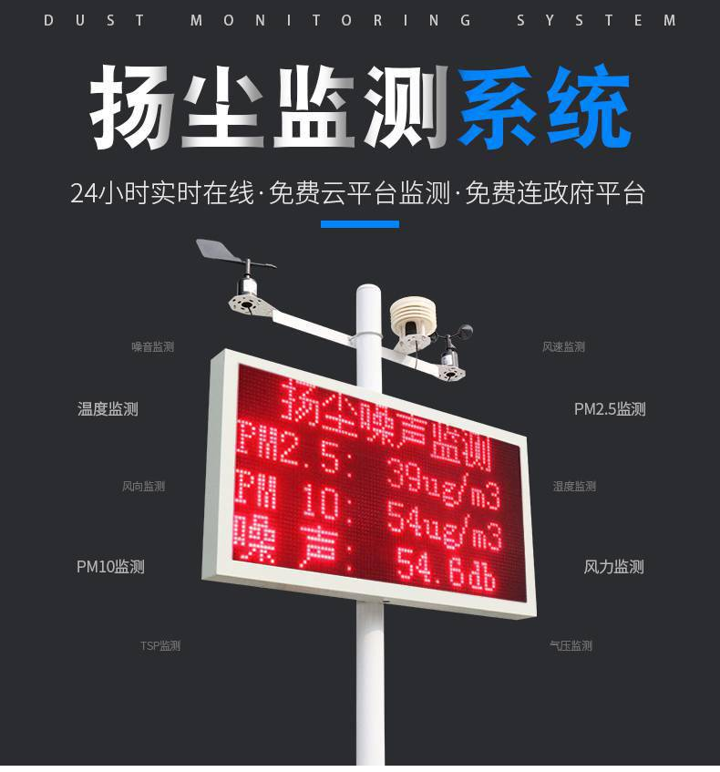 西安哪里有卖扬尘检测仪18729055856