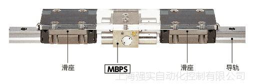 气动夹紧装置 NBK刹车导轨锁,常闭型MBPS2504