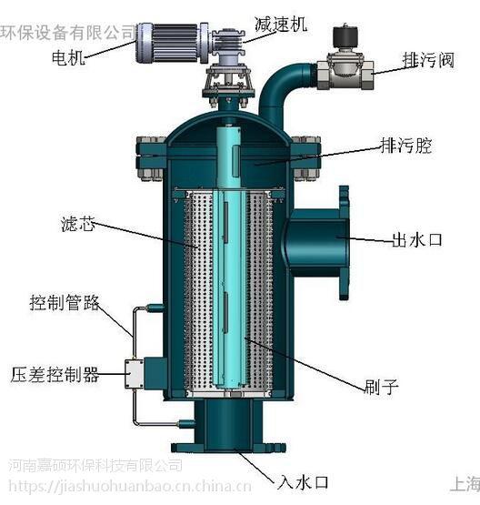 ds系列清洗刷式自处理过滤器,嘉硕环保水休闲布包厂家女双肩包电动设备图片