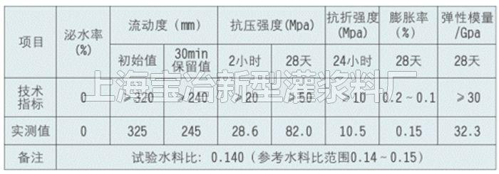 厂家高强无收缩灌浆料 不老化 灌浆料质优价廉