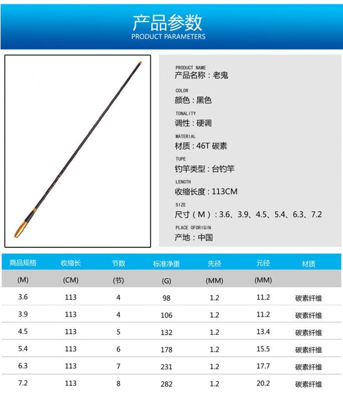 2015新款碳素鱼竿金老鬼3.6--7.2米手竿矶竿海竿战斗竿