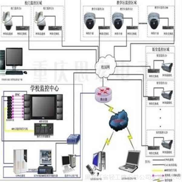 黑龙江安装工程系统