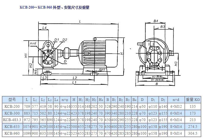 齿轮油泵安装尺寸2