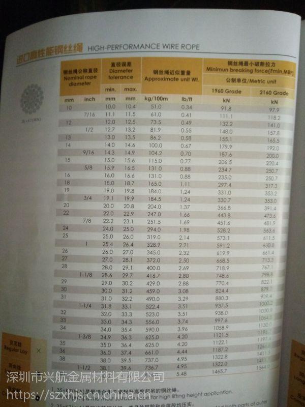 日本原装进口8mm电梯钢丝绳 耐磨包胶316L不锈钢钢丝绳