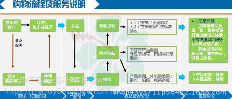 厂家直销魔芋葡甘聚糖 优质增稠剂 cas:37220-17-0