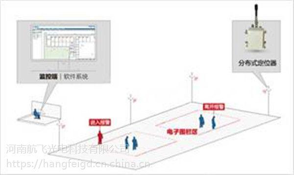 三门峡石油化工人员定位系统/设备安装公司