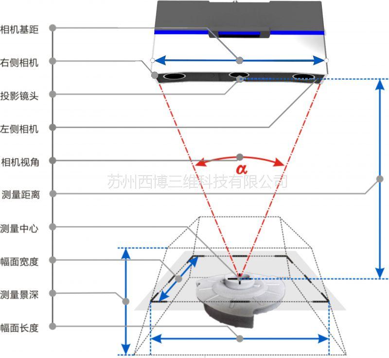 西博拍照式三维扫描仪可选蓝光白光用于三维逆向抄数对比检测