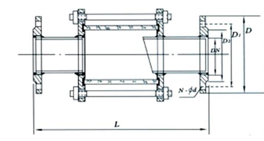 【PVC玻璃聚丙烯视镜法兰审查塑料管式材质幕墙依据连接图纸图片