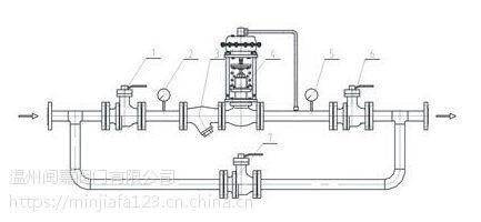不锈钢减压阀组图片