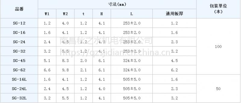 优势供应日本品川商工护套 SG-12,SG-16