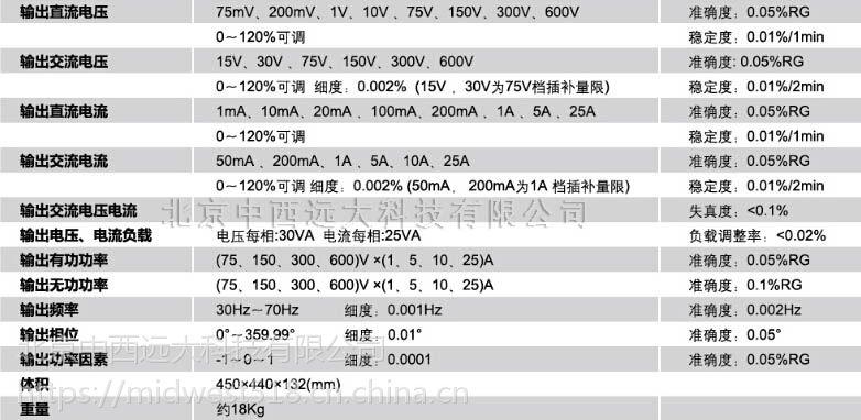 中西 三相交直流指示仪表检定装置 型号:ND27-DK-56B1库号:M406919