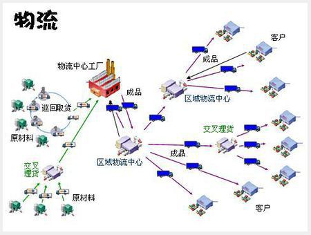 http://himg.china.cn/0/4_38_235568_450_340.jpg