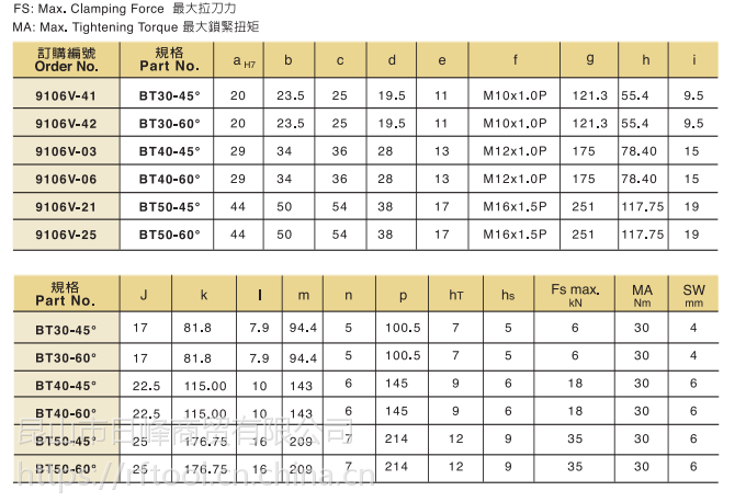 M台湾丸荣ACROW 加工中心主轴拉爪 拉刀夹爪-倍力夹爪BT40 四瓣爪