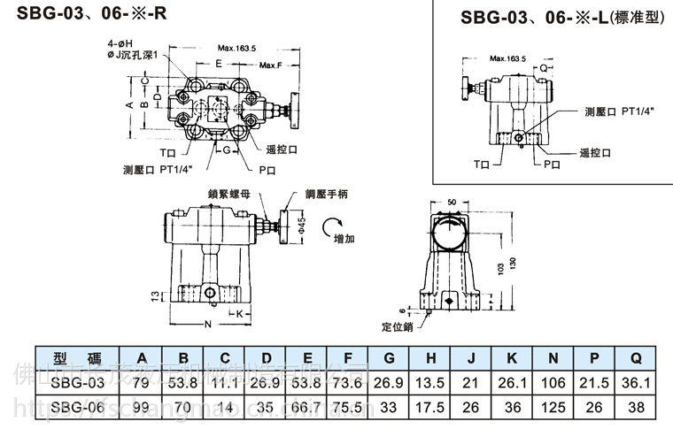 长茂sbg溢流阀 佛山液压阀 液压专用设备产品图片