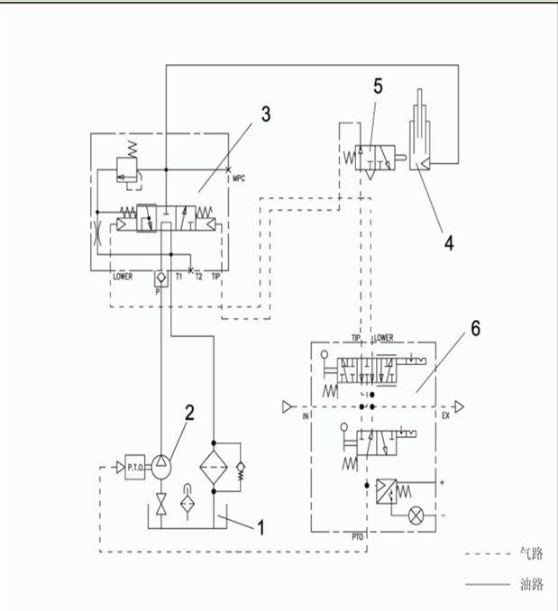 液压油缸生产厂家供应自卸车液压系统图片