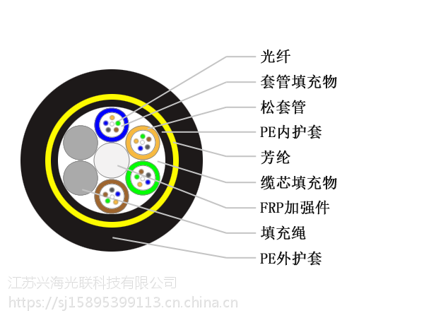 ADSS-24B1-300非金属电力光缆价格,货到太原