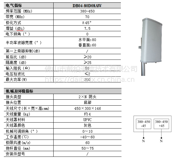 DB04-80D08AW ±45°双极化扇区定向 VHF/UHF天线