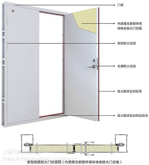 上海金山配电房超大防火门制造成本合理