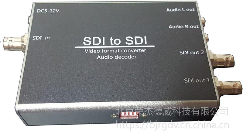 SDI converter