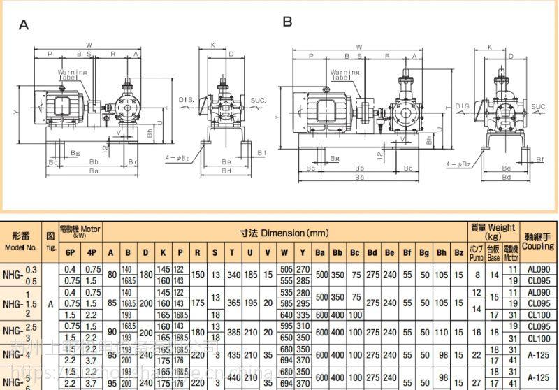 日本TAIKO KIKAI大晃机械油泵型号NHG-3 40L/min