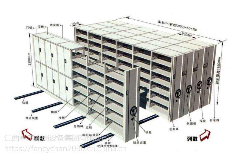 江西九江办公室密集架 手摇智能双柱式密集柜 九江书架货架密集架定点供应商