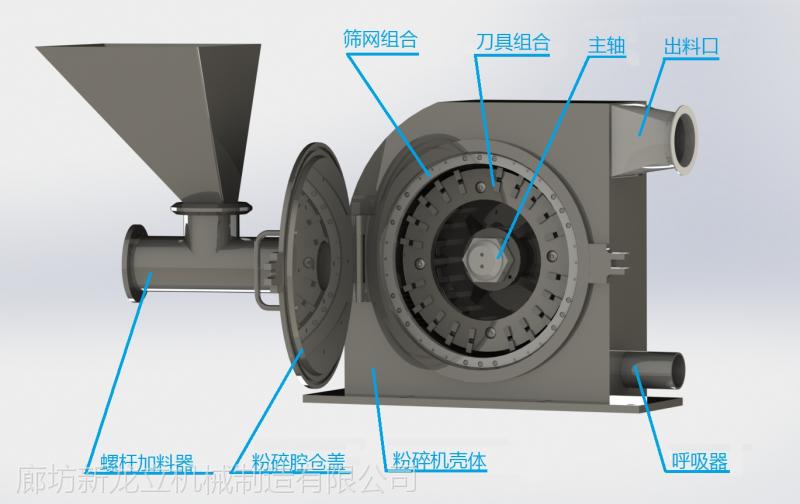 LongliTech直供FJG系列高效高效粉碎机-浸膏粉碎的