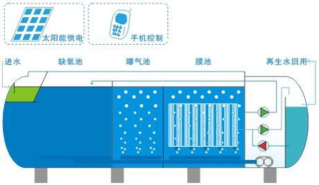 http://himg.china.cn/0/4_453_1061113_460_268.jpg