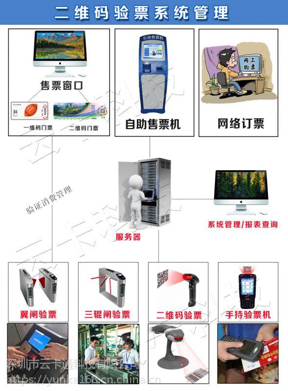 游乐场会员管理系统/无人值守管理软件/游乐场会员刷卡系统/游乐园游船计时功能