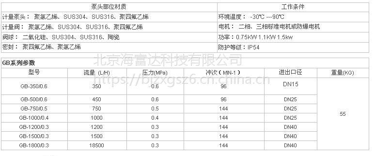 中西(CXZ特价)精密计量泵 型号:SHY/GB-750/0.5库号:M364348