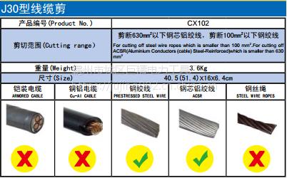 XLG-630-J30线缆剪 J30手动棘轮剪