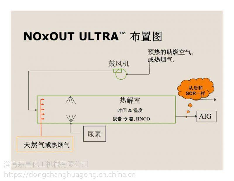 脱硫脱硝剂。本公司研制高分子脱硝剂,干、湿法环保产品。