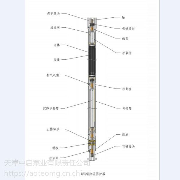 天津奥特泵业高品质潜油电泵正在火热上线--厂房已经准备就绪了