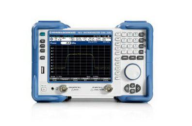 罗德与斯瓦茨R&S FSC3/6台式频谱分析仪
