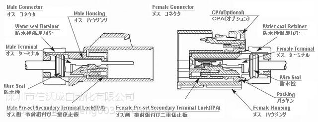 YAZAKI 连接器 7283-3214-30