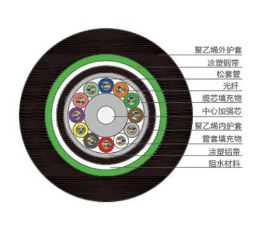 四川GYFTA53-4B1防鼠咬通信光纤线GYFTA53-4B1光缆厂家报价
