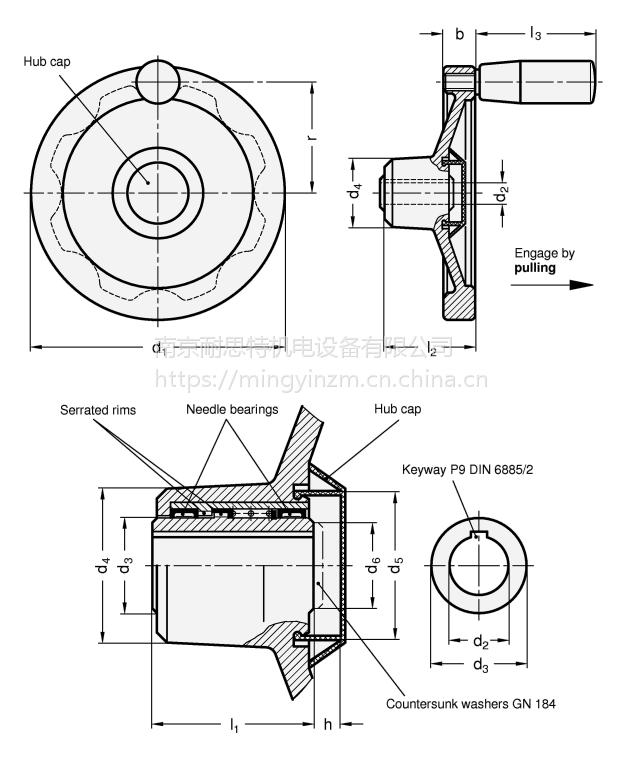 GN 321.6安全实心手轮