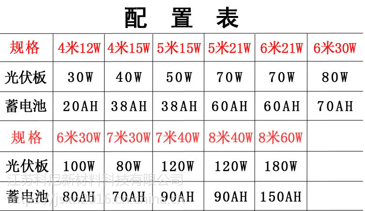 江苏高邮科尼照明景观太阳能路灯照明灯具价格合理欢迎选购