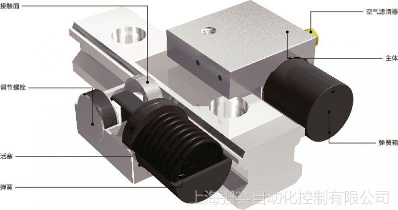 气动夹紧装置 不带刹车常闭低成本钳制器MKSL-2001-AS1