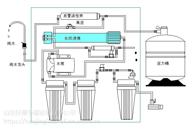 好井节能饮水机LRO-2(60)