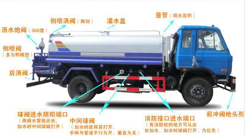 厂家直供程力威牌5方CLW5073GSS4型喷雾洒水车