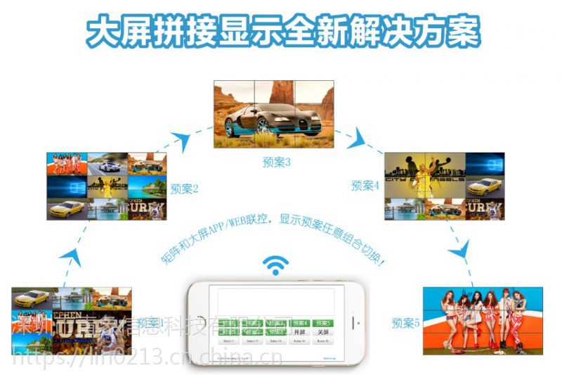 台湾-青云9进9出网络中控HDMI视频矩阵