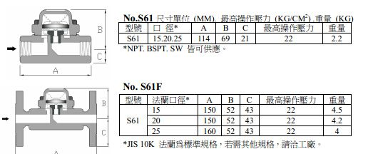 台湾dsc s61/s61f膜片温差式蒸汽疏水阀图片