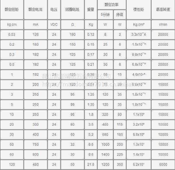 磁滞制动器HB-300/201/301/501/102/202/302/502/103203303