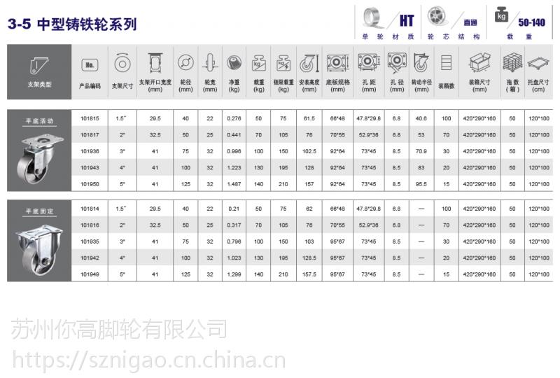 1.5~5寸 中型铸铁轮 灰口铁耐温220度 耐磨 耐油污 抗冲击