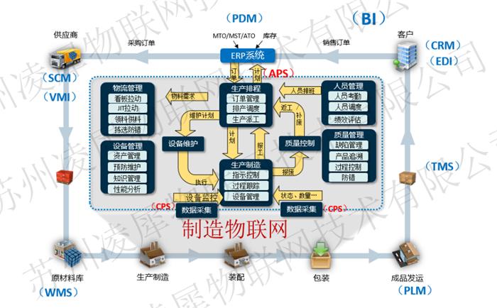 苏州凌犀物联安灯系统轻量级MES系统
