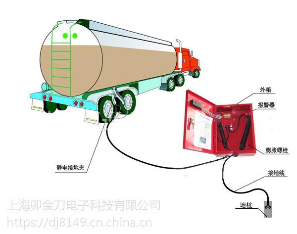 静电接地报警器DYS-GI固定式